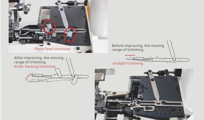 BRUCE BRC-664BDII-01GBx356UT Автоматична обрізка ниток